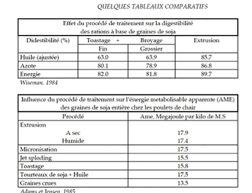 tableau-comparatifs-soja